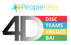 4D Personality System