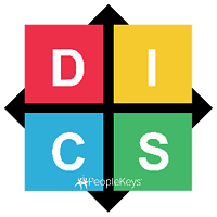DISC Theory